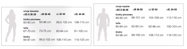 tabela rozmiarów guirca